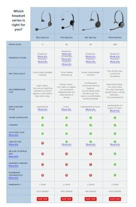 Headset Comparison Chart